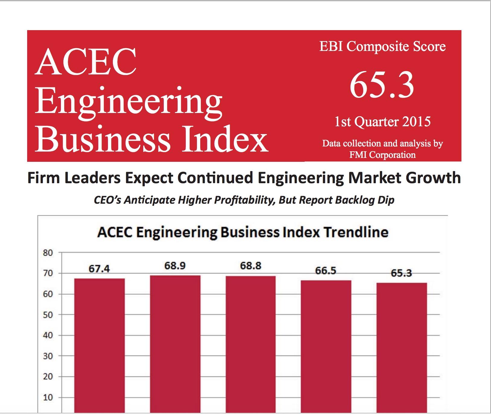 acec index