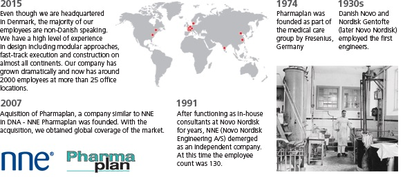 Copy from NNE Pharmaplan's site, on the history page.