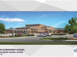 West Rowan Elementary
