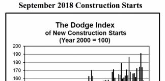 dodge 1 sept 2018