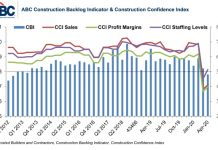 agc backlog confidence graph april