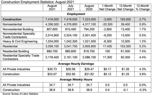 abc aug numbers